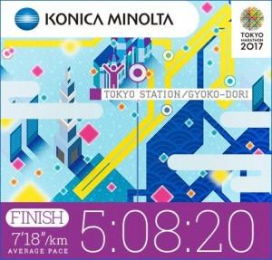 東京マラソン2017を完走した食事術を大公開♪